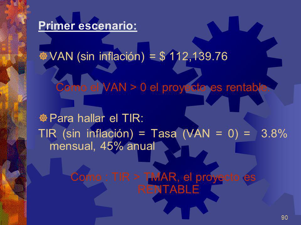 90 Primer escenario: VAN (sin inflación) = $ 112,139.76 Como el VAN > 0 el proyecto es rentable. Para hallar el TIR: TIR (sin inflación) = Tasa (VAN =