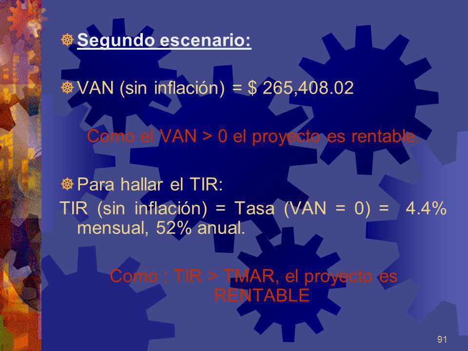 91 Segundo escenario: VAN (sin inflación) = $ 265,408.02 Como el VAN > 0 el proyecto es rentable. Para hallar el TIR: TIR (sin inflación) = Tasa (VAN