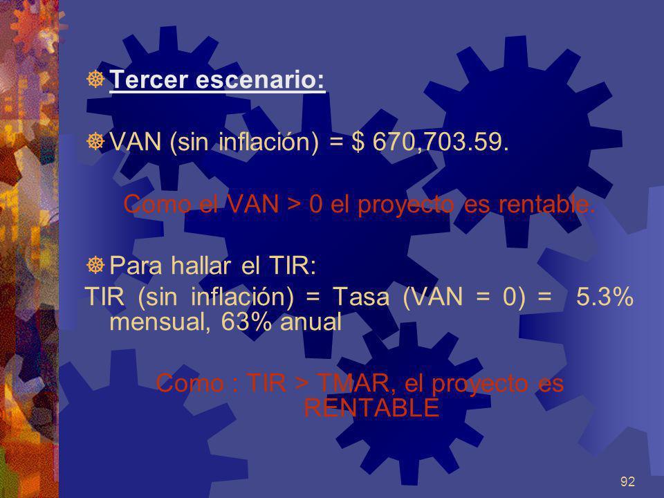 92 Tercer escenario: VAN (sin inflación) = $ 670,703.59. Como el VAN > 0 el proyecto es rentable. Para hallar el TIR: TIR (sin inflación) = Tasa (VAN