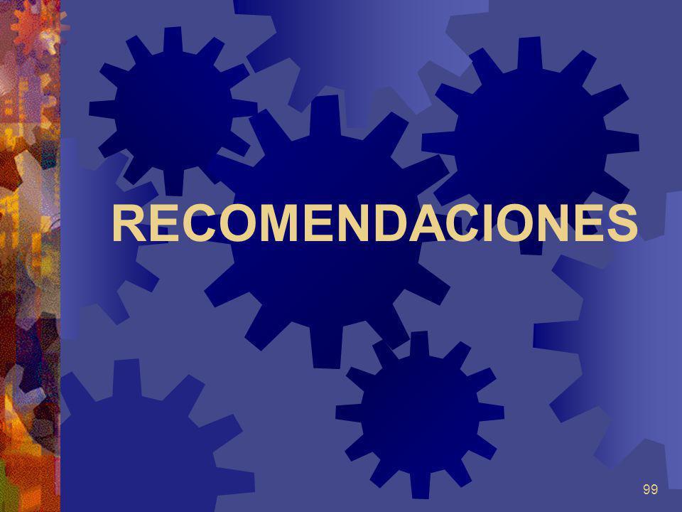 99 RECOMENDACIONES