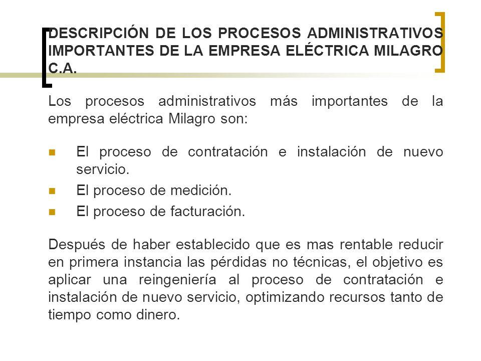 DESCRIPCIÓN DE LOS PROCESOS ADMINISTRATIVOS IMPORTANTES DE LA EMPRESA ELÉCTRICA MILAGRO C.A. Los procesos administrativos más importantes de la empres