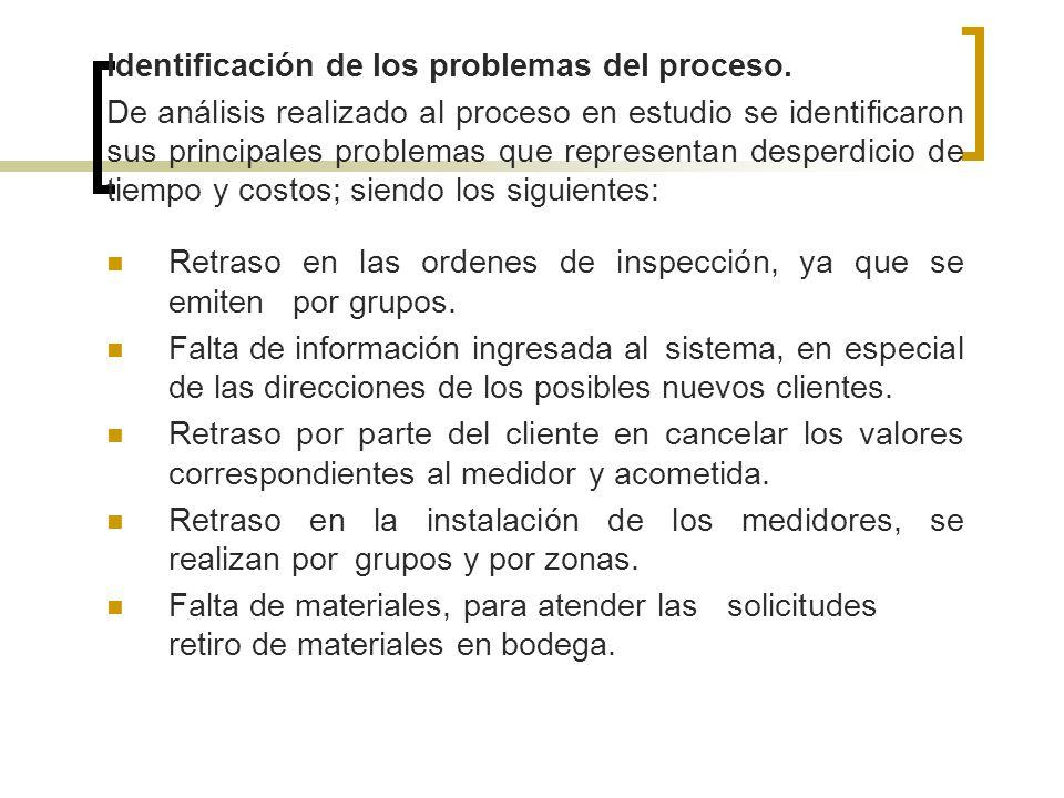 Identificación de los problemas del proceso. De análisis realizado al proceso en estudio se identificaron sus principales problemas que representan de