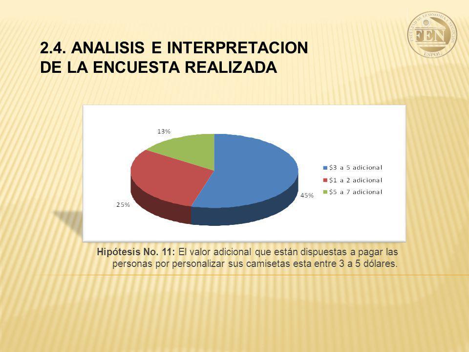 2.4. ANALISIS E INTERPRETACION DE LA ENCUESTA REALIZADA Hipótesis No. 11: El valor adicional que están dispuestas a pagar las personas por personaliza