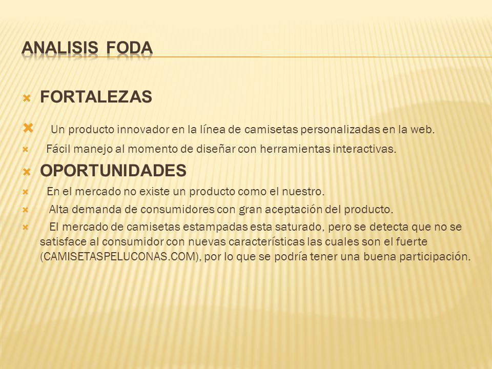 FORTALEZAS Un producto innovador en la línea de camisetas personalizadas en la web.