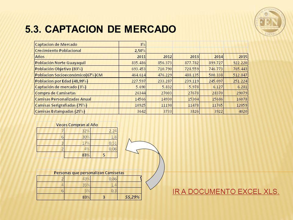 5.3. CAPTACION DE MERCADO IR A DOCUMENTO EXCEL XLS.