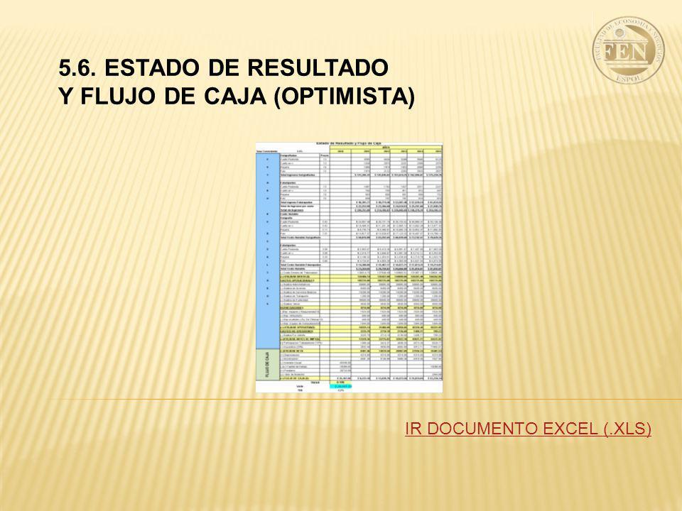 5.6. ESTADO DE RESULTADO Y FLUJO DE CAJA (OPTIMISTA) IR DOCUMENTO EXCEL (.XLS)