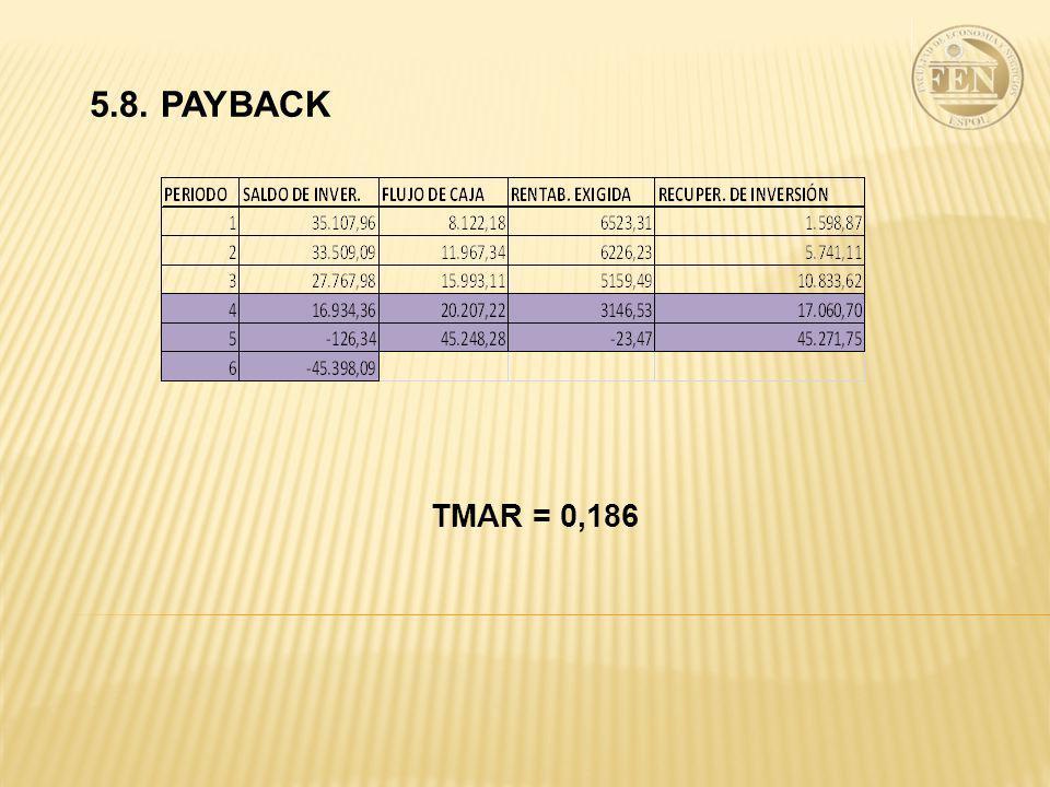 5.8. PAYBACK TMAR = 0,186