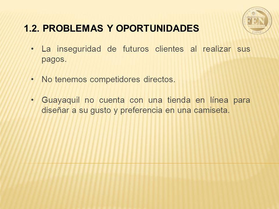 La inseguridad de futuros clientes al realizar sus pagos. No tenemos competidores directos. Guayaquil no cuenta con una tienda en línea para diseñar a