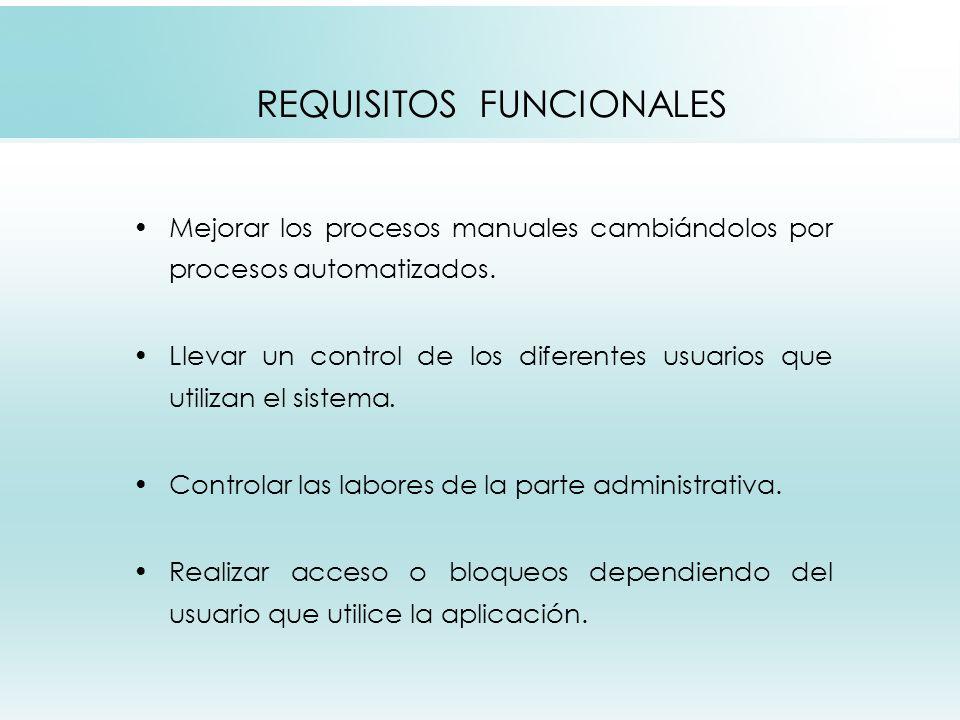 REQUISITOS FUNCIONALES Mejorar los procesos manuales cambiándolos por procesos automatizados.