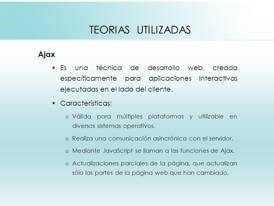 TEORIAS UTILIZADAS Ajax Es una técnica de desarrollo web, creada específicamente para aplicaciones interactivas ejecutadas en el lado del cliente.