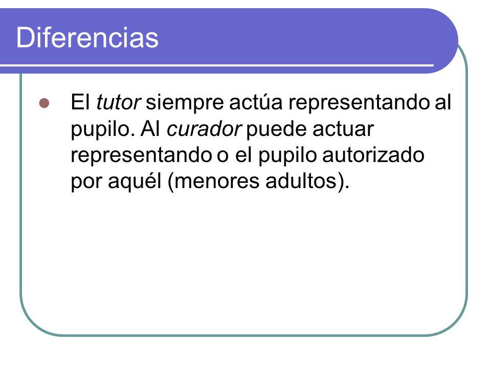Diferencias El tutor siempre actúa representando al pupilo. Al curador puede actuar representando o el pupilo autorizado por aquél (menores adultos).