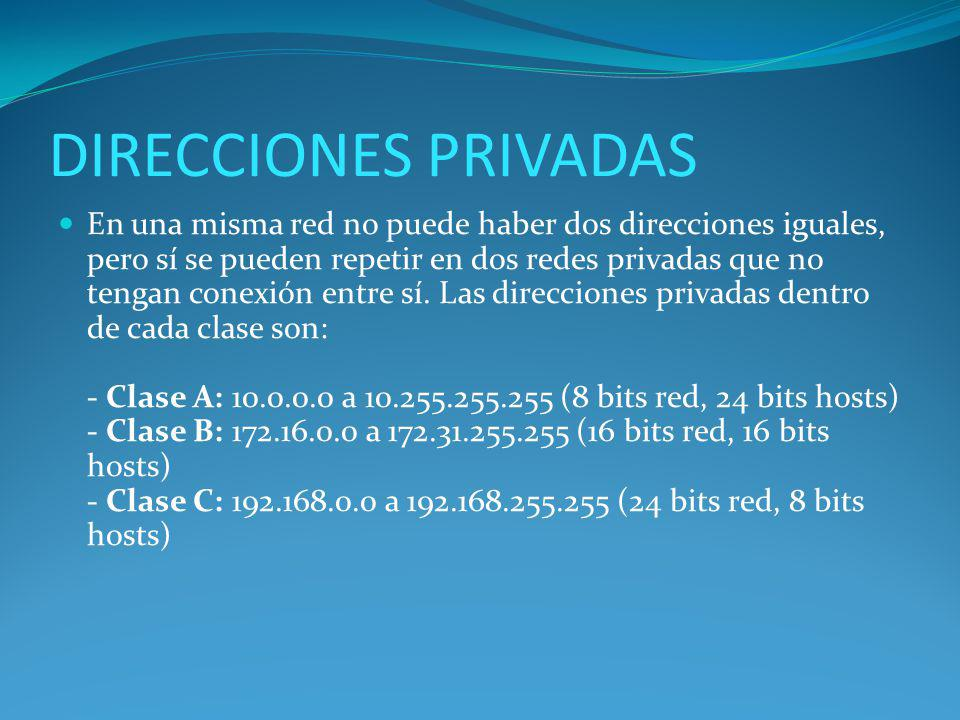 DIRECCIONES PRIVADAS En una misma red no puede haber dos direcciones iguales, pero sí se pueden repetir en dos redes privadas que no tengan conexión entre sí.