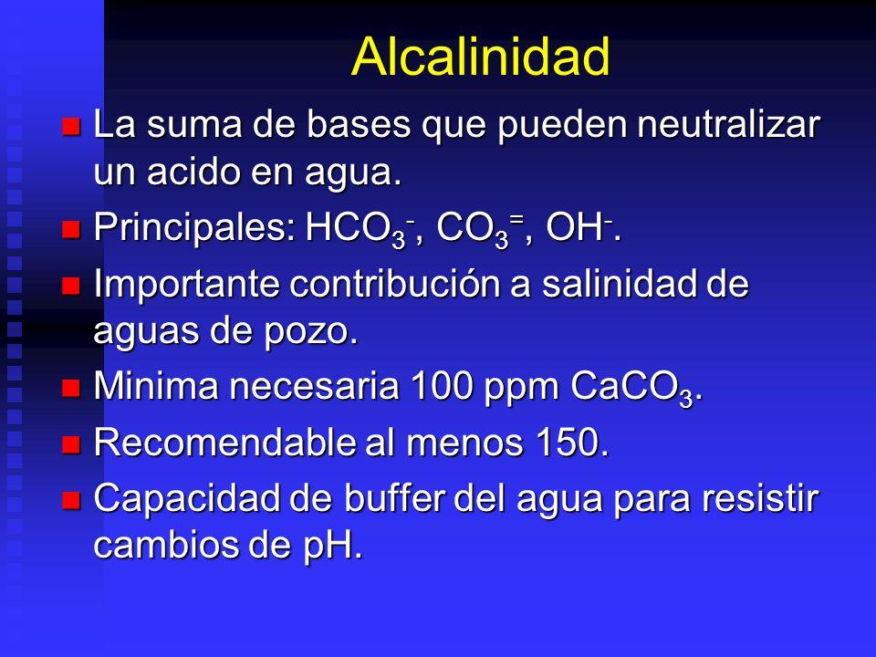 Alcalinidad La suma de bases que pueden neutralizar un acido en agua. La suma de bases que pueden neutralizar un acido en agua. Principales: HCO 3 -,
