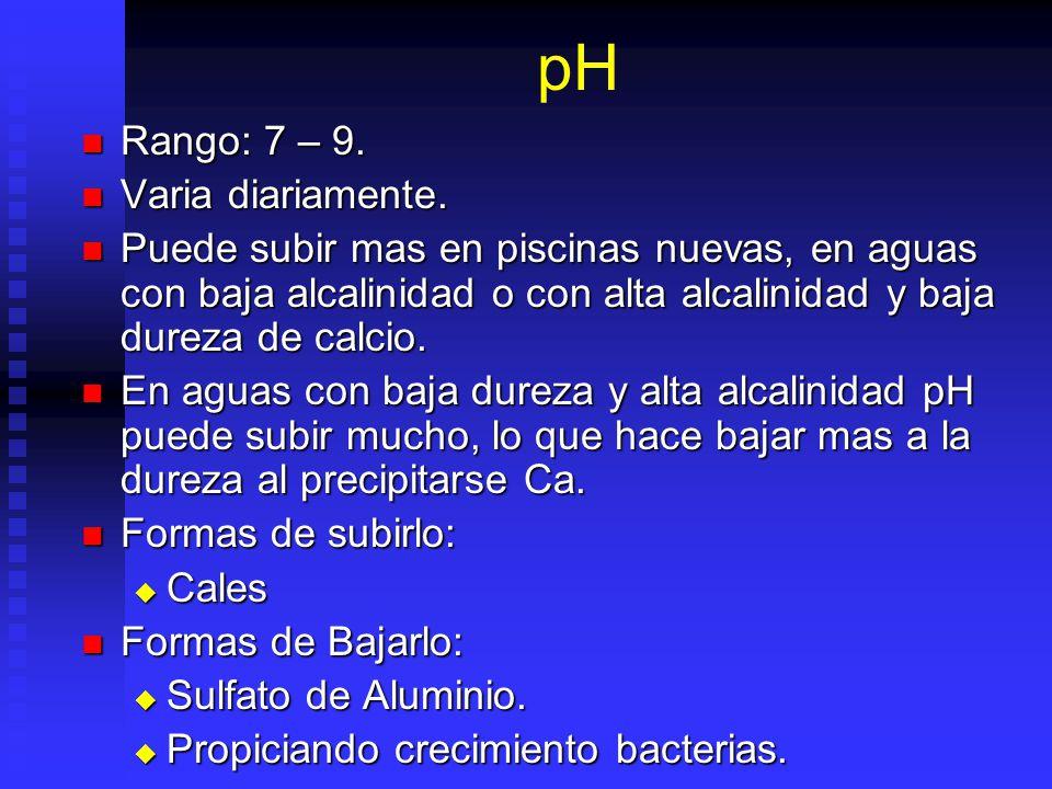 pH Rango: 7 – 9.Rango: 7 – 9. Varia diariamente. Varia diariamente.