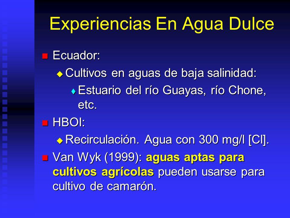 Experiencias En Agua Dulce Ecuador: Ecuador: Cultivos en aguas de baja salinidad: Cultivos en aguas de baja salinidad: Estuario del río Guayas, río Chone, etc.