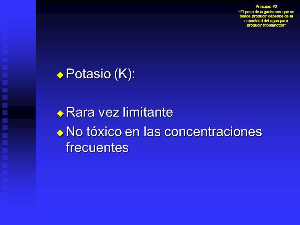 Potasio (K): Potasio (K): Rara vez limitante Rara vez limitante No tóxico en las concentraciones frecuentes No tóxico en las concentraciones frecuentes Principio #2 El peso de organismos que se puede producir depende de la capacidad del agua para producir fitoplancton