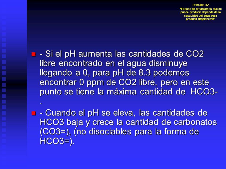 - Si el pH aumenta las cantidades de CO2 libre encontrado en el agua disminuye llegando a 0, para pH de 8.3 podemos encontrar 0 ppm de CO2 libre, pero en este punto se tiene la máxima cantidad de HCO3-.