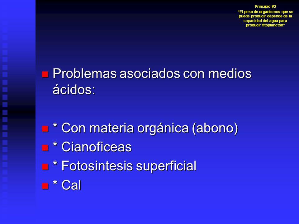 Problemas asociados con medios ácidos: Problemas asociados con medios ácidos: * Con materia orgánica (abono) * Con materia orgánica (abono) * Cianofic