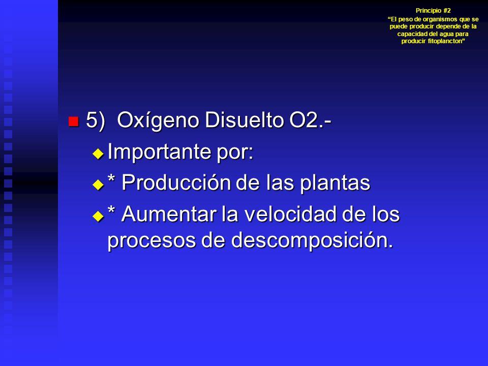 5) Oxígeno Disuelto O2.- 5) Oxígeno Disuelto O2.- Importante por: Importante por: * Producción de las plantas * Producción de las plantas * Aumentar la velocidad de los procesos de descomposición.