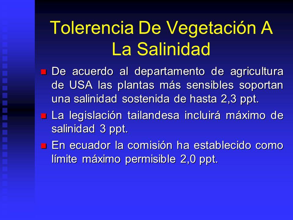 Tolerencia De Vegetación A La Salinidad De acuerdo al departamento de agricultura de USA las plantas más sensibles soportan una salinidad sostenida de hasta 2,3 ppt.