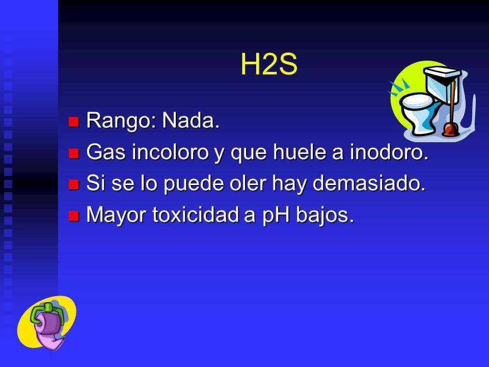 H2S Rango: Nada. Rango: Nada. Gas incoloro y que huele a inodoro. Gas incoloro y que huele a inodoro. Si se lo puede oler hay demasiado. Si se lo pued