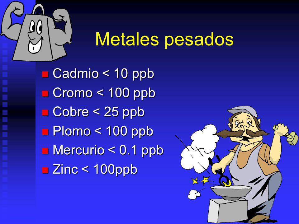 Metales pesados Cadmio < 10 ppb Cadmio < 10 ppb Cromo < 100 ppb Cromo < 100 ppb Cobre < 25 ppb Cobre < 25 ppb Plomo < 100 ppb Plomo < 100 ppb Mercurio < 0.1 ppb Mercurio < 0.1 ppb Zinc < 100ppb Zinc < 100ppb