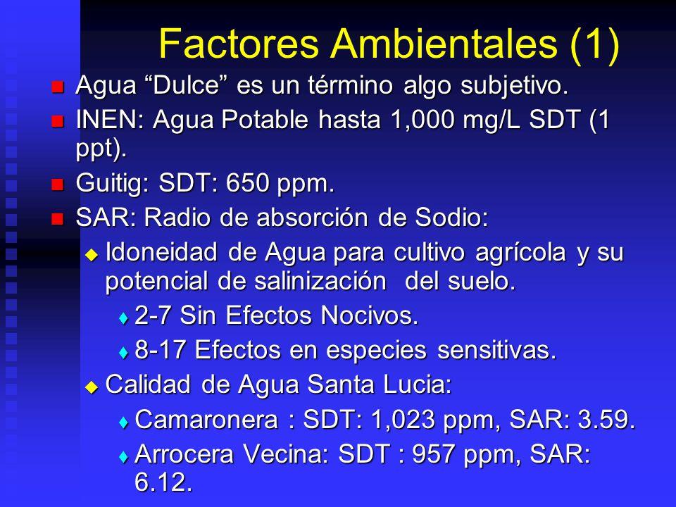Factores Ambientales (1) Agua Dulce es un término algo subjetivo.