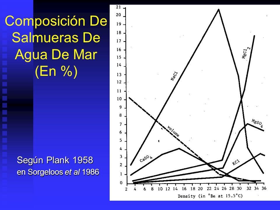 Composición De Salmueras De Agua De Mar (En %) Según Plank 1958 en Sorgeloos et al 1986