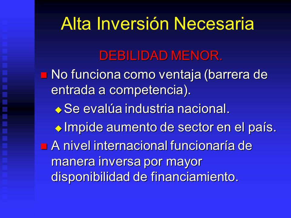 Alta Inversión Necesaria DEBILIDAD MENOR. No funciona como ventaja (barrera de entrada a competencia). No funciona como ventaja (barrera de entrada a