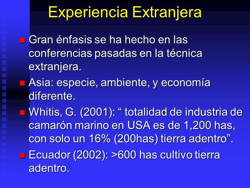 Experiencia Extranjera Gran énfasis se ha hecho en las conferencias pasadas en la técnica extranjera.