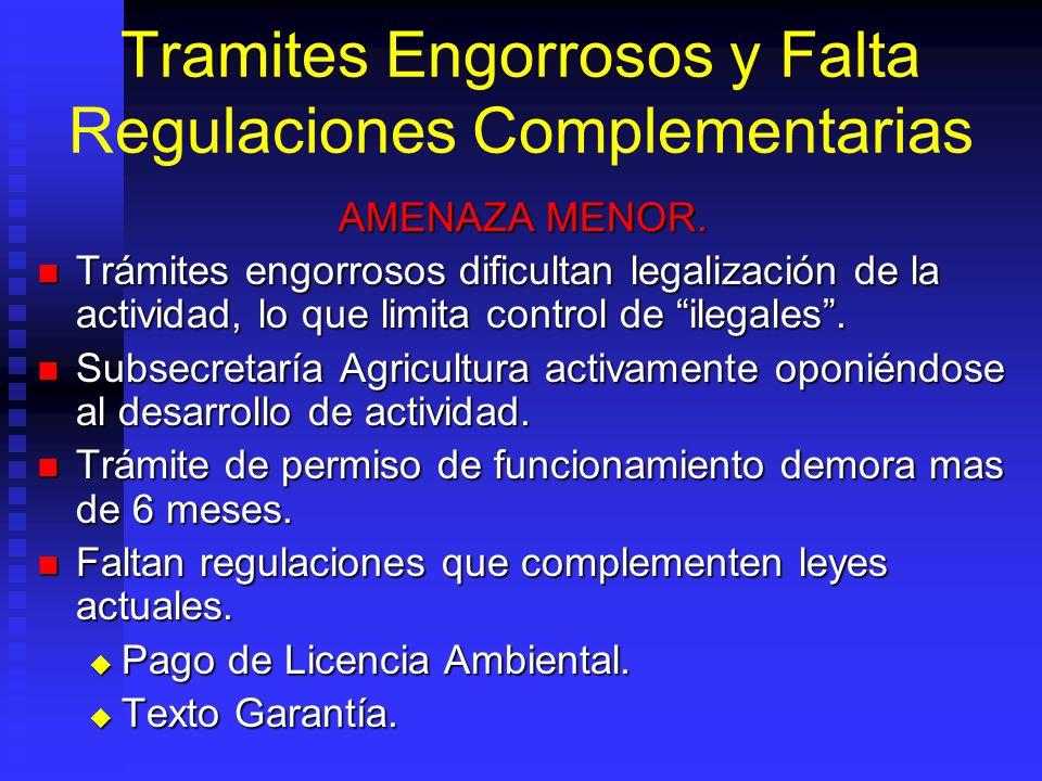 Tramites Engorrosos y Falta Regulaciones Complementarias AMENAZA MENOR.