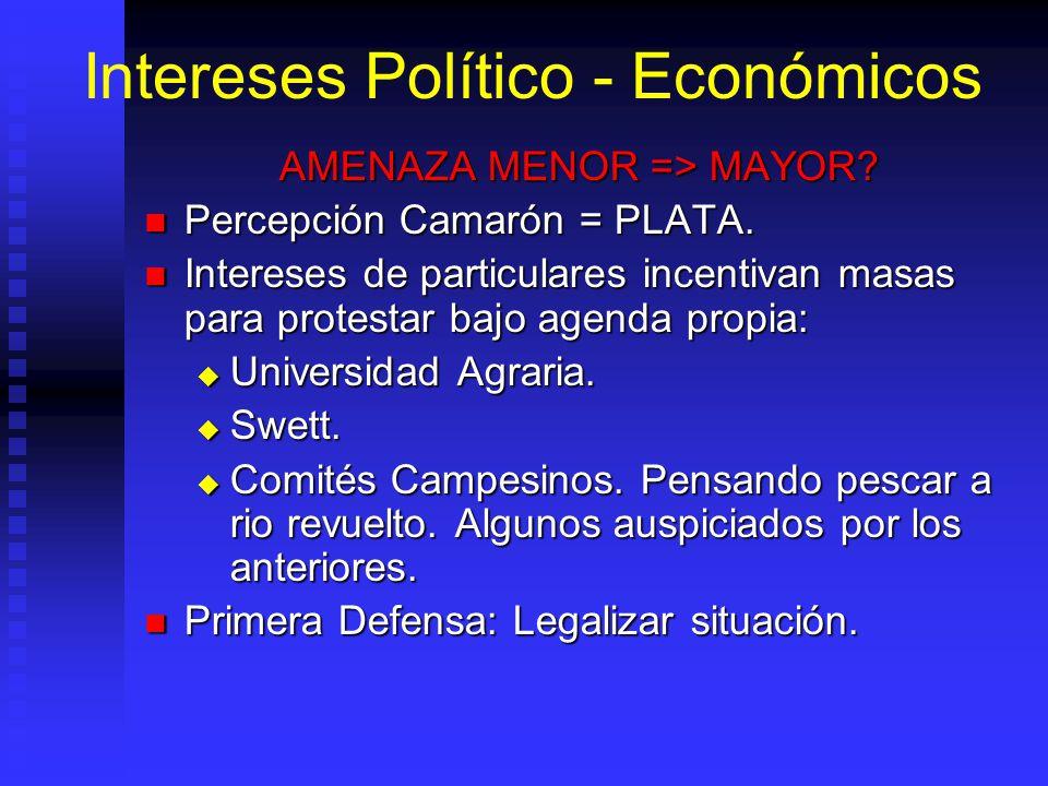 Intereses Político - Económicos AMENAZA MENOR => MAYOR? Percepción Camarón = PLATA. Percepción Camarón = PLATA. Intereses de particulares incentivan m