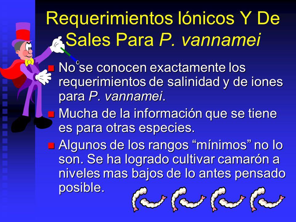 Requerimientos Iónicos Y De Sales Para P. vannamei No se conocen exactamente los requerimientos de salinidad y de iones para P. vannamei. No se conoce