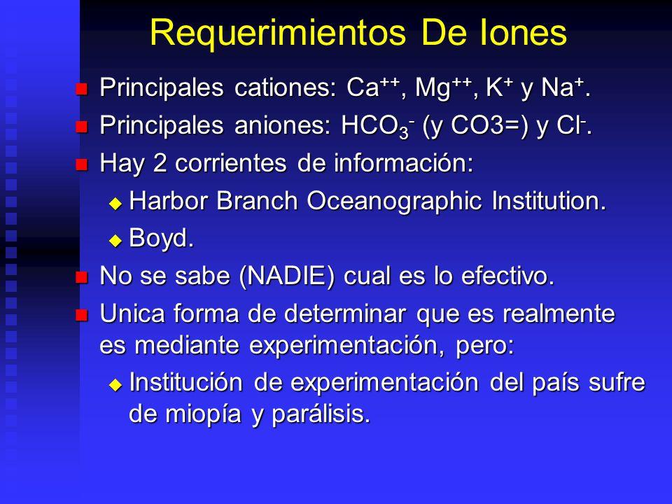 Requerimientos De Iones Principales cationes: Ca ++, Mg ++, K + y Na +. Principales cationes: Ca ++, Mg ++, K + y Na +. Principales aniones: HCO 3 - (