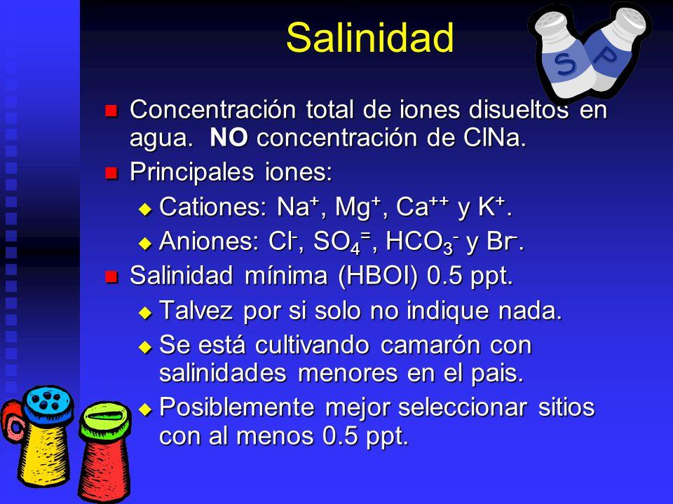 Salinidad Concentración total de iones disueltos en agua.