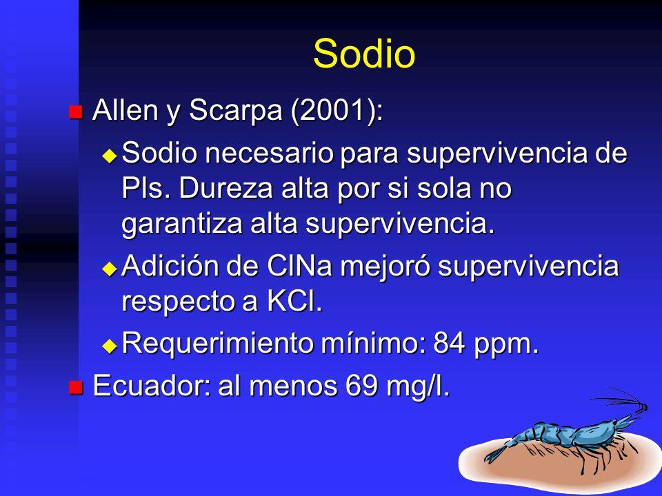 Sodio Allen y Scarpa (2001): Allen y Scarpa (2001): Sodio necesario para supervivencia de Pls. Dureza alta por si sola no garantiza alta supervivencia