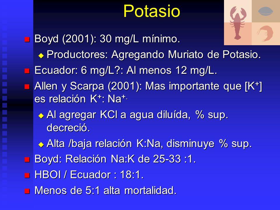 Potasio Boyd (2001): 30 mg/L mínimo. Boyd (2001): 30 mg/L mínimo. Productores: Agregando Muriato de Potasio. Productores: Agregando Muriato de Potasio