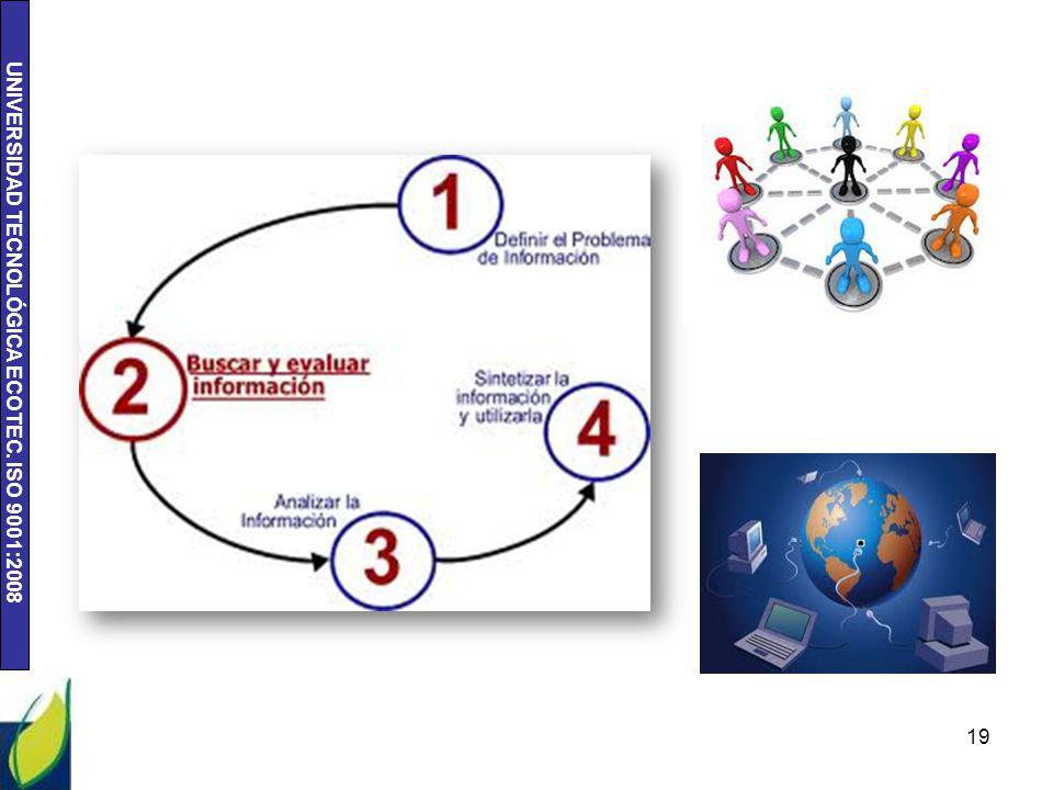 UNIVERSIDAD TECNOLÓGICA ECOTEC. ISO 9001:2008 19