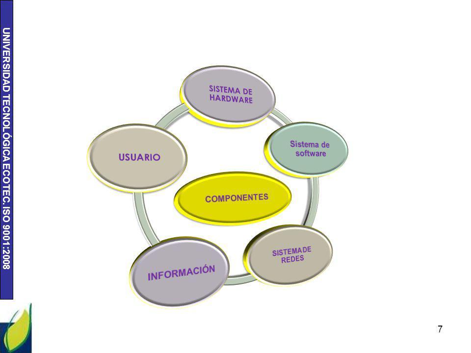 UNIVERSIDAD TECNOLÓGICA ECOTEC. ISO 9001:2008 7