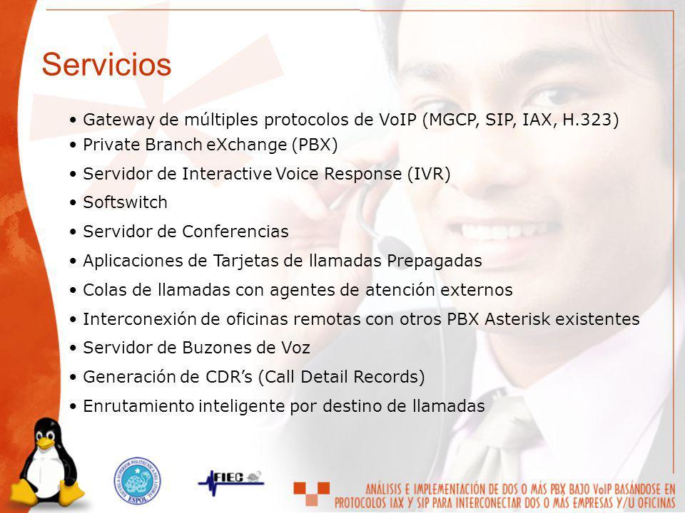 Gateway de múltiples protocolos de VoIP (MGCP, SIP, IAX, H.323) Private Branch eXchange (PBX) Servidor de Interactive Voice Response (IVR) Softswitch