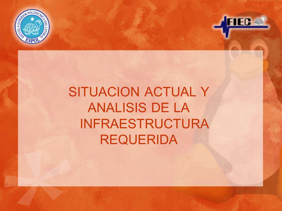 SITUACION ACTUAL Y ANALISIS DE LA INFRAESTRUCTURA REQUERIDA