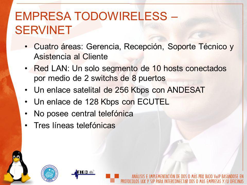 EMPRESA TODOWIRELESS – SERVINET Cuatro áreas: Gerencia, Recepción, Soporte Técnico y Asistencia al Cliente Red LAN: Un solo segmento de 10 hosts conec