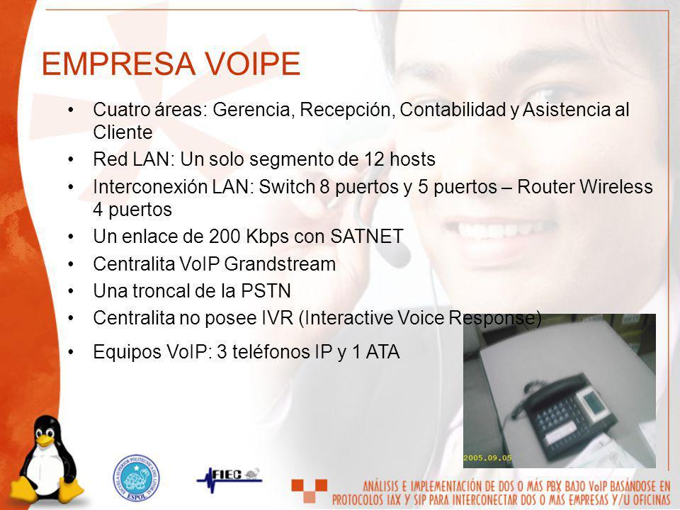 EMPRESA VOIPE Cuatro áreas: Gerencia, Recepción, Contabilidad y Asistencia al Cliente Red LAN: Un solo segmento de 12 hosts Interconexión LAN: Switch