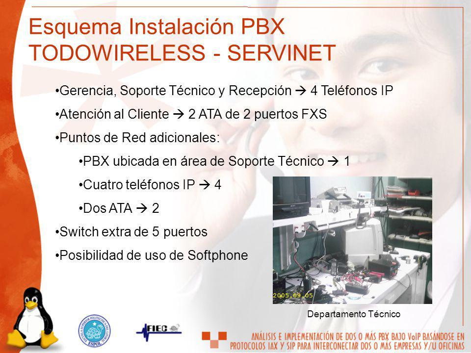 Gerencia, Soporte Técnico y Recepción 4 Teléfonos IP Atención al Cliente 2 ATA de 2 puertos FXS Puntos de Red adicionales: PBX ubicada en área de Sopo