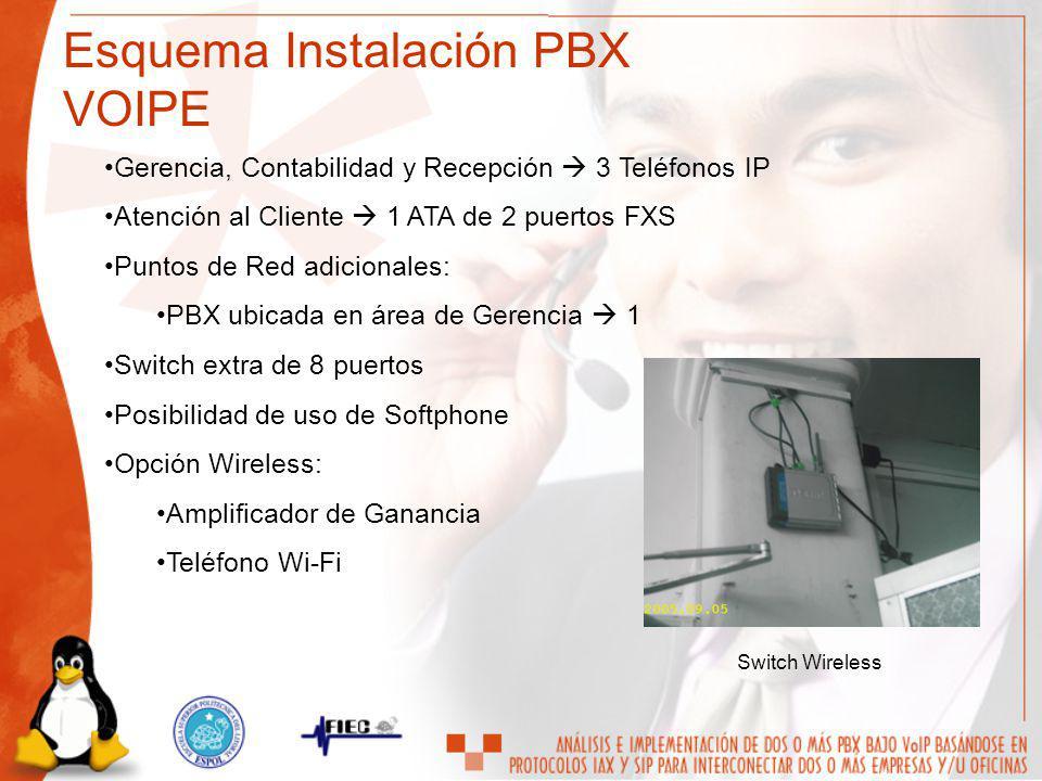Gerencia, Contabilidad y Recepción 3 Teléfonos IP Atención al Cliente 1 ATA de 2 puertos FXS Puntos de Red adicionales: PBX ubicada en área de Gerenci