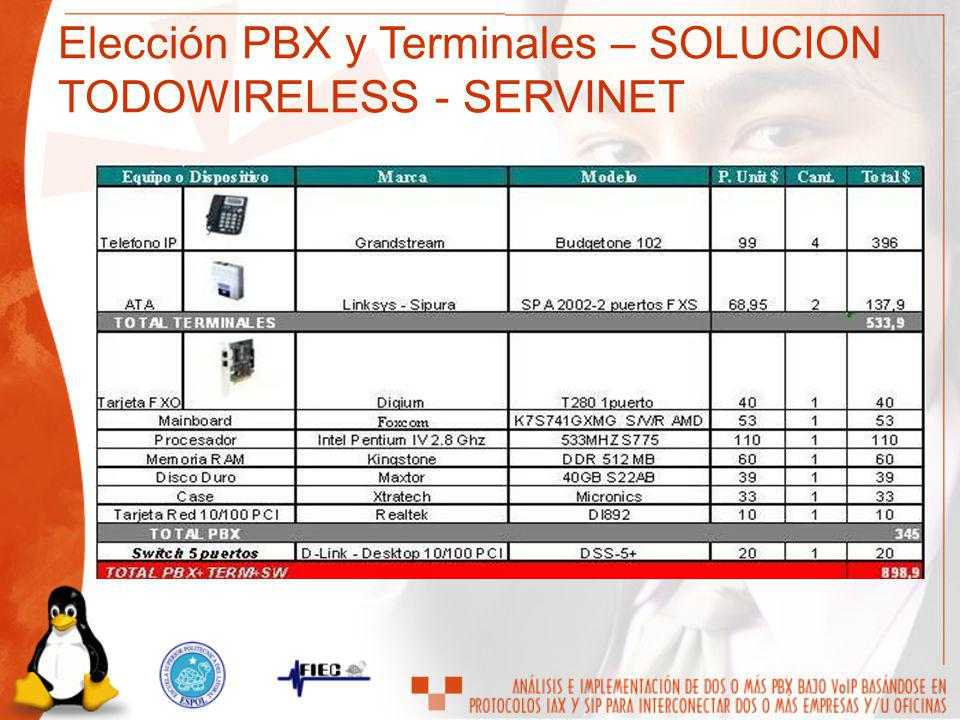 Elección PBX y Terminales – SOLUCION TODOWIRELESS - SERVINET