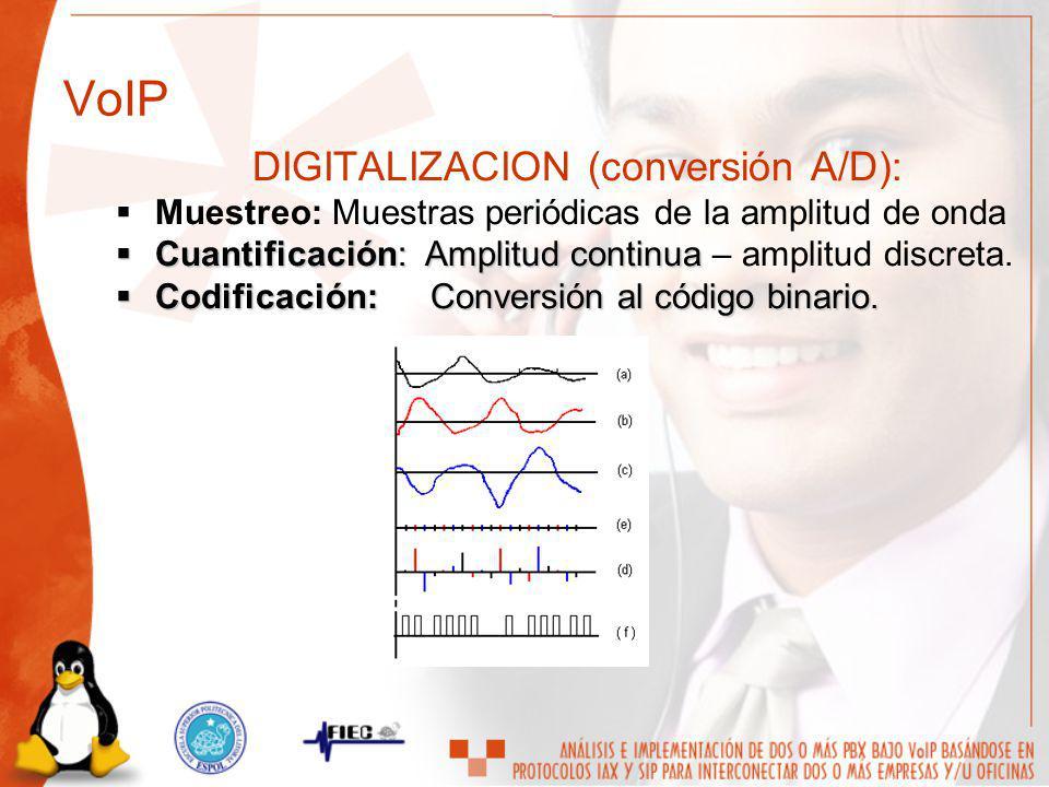 DIGITALIZACION (conversión A/D): Muestreo: Muestras periódicas de la amplitud de onda Cuantificación: Amplitud continua Cuantificación: Amplitud conti