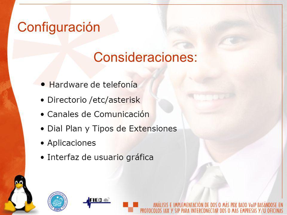 Configuración Consideraciones: Hardware de telefonía Directorio /etc/asterisk Canales de Comunicación Dial Plan y Tipos de Extensiones Aplicaciones In
