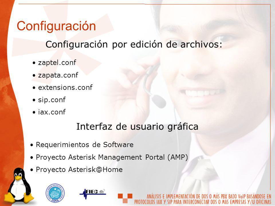 Configuración por edición de archivos: zaptel.conf zapata.conf extensions.conf sip.conf iax.conf Configuración Interfaz de usuario gráfica Requerimien