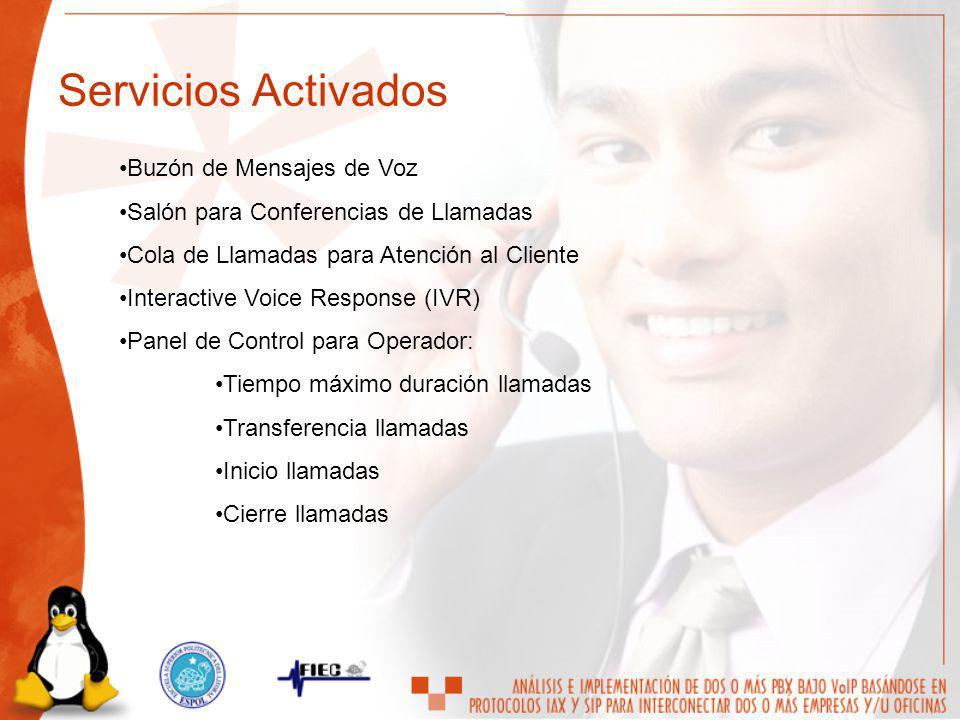Buzón de Mensajes de Voz Salón para Conferencias de Llamadas Cola de Llamadas para Atención al Cliente Interactive Voice Response (IVR) Panel de Contr